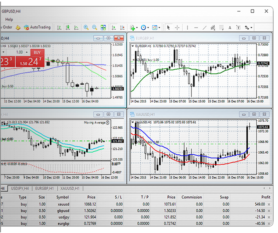 screen-page-platforms-metatrader-4-analysis-charing_0.png