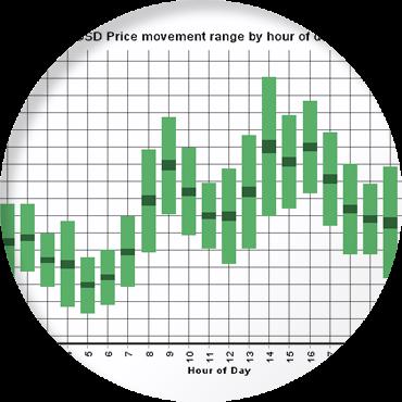 focus_volat_analysis_autochartist.png